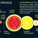 Planetas por frutas
